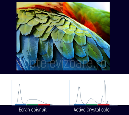 Active Crystal color - televizoare smart Samsung