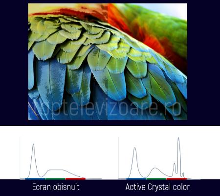 Active Crystal color - televizoare smart Samsung