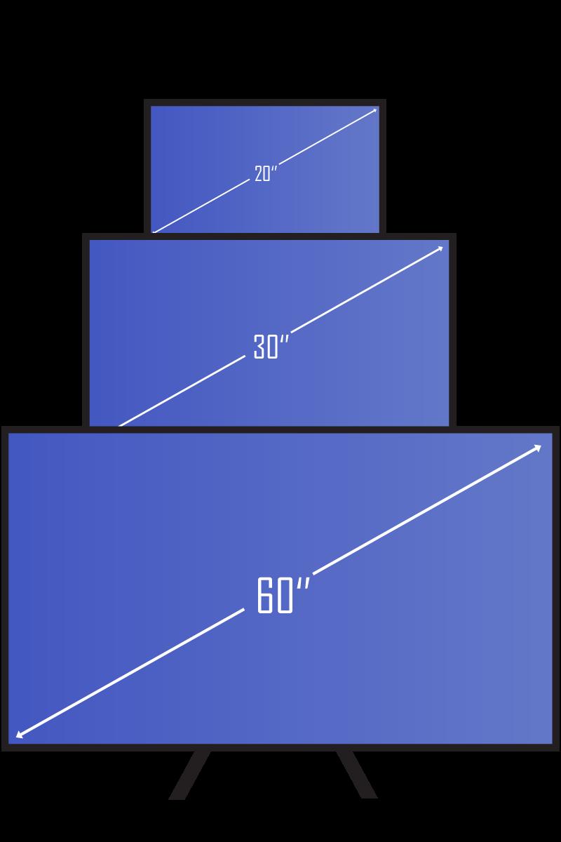dimensiuni ecran